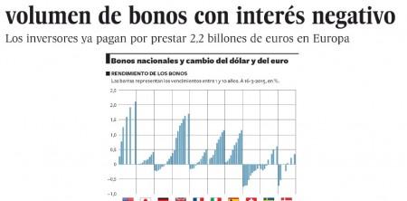 Los Bancos Centrales Europeos alertan ante el volumen de bonos con interés negativo
