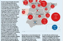 Los 40 motores del mercado laboral
