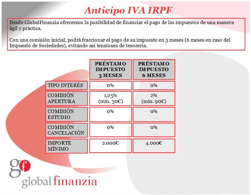 Anticipo IVA IRPF