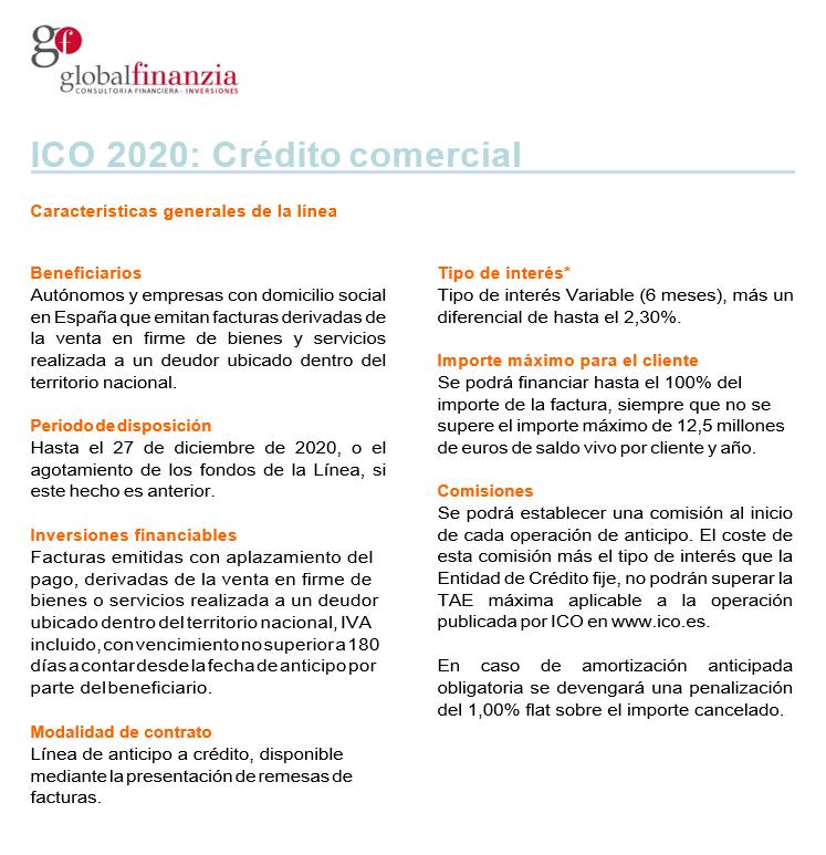 ico-creditos-comerciales-2020
